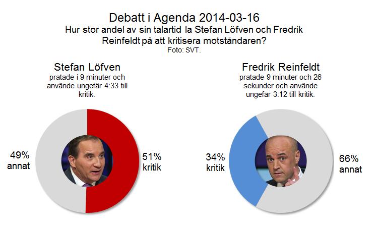 S kritiserar reinfeldts forslag