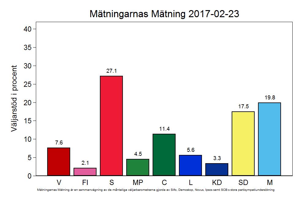 23-feb-2017-mama_liggande